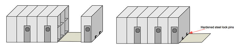 Clam-Shell-or-Cube-systems